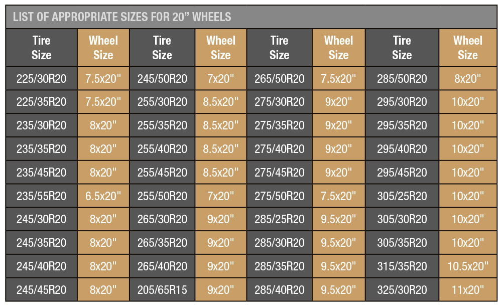 Tire-Sizes-20